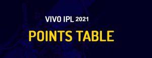 vivo-ipl-2021-points-table