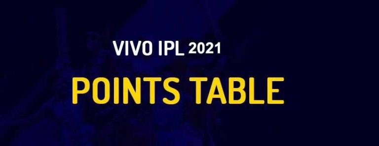 Vivo IPL 2021 Points Table [All Teams]