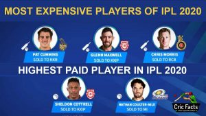 10-Most-Expensive-Players-of-IPL-2020-Auction