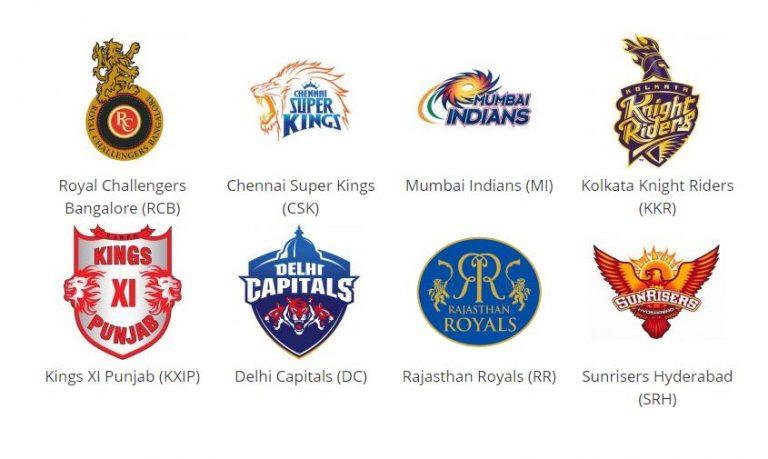 IPL 2021 All Teams Kits Jerseys Clothing and Sponsors