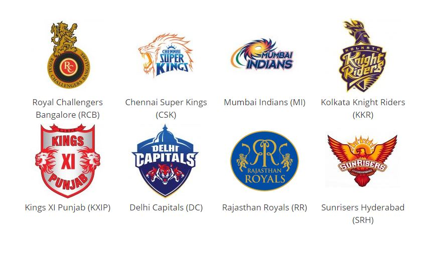 IPL 2020 jersey and all team kits logos sponsors