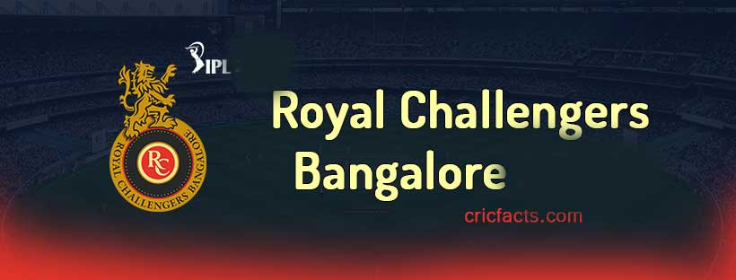 Royal-Challengers-Bangalore-2021