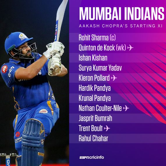 cricinfo mumbai indians playing XI prediction