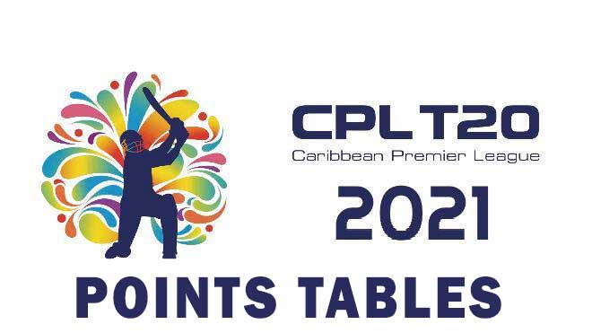 CPL 2021 Points Table