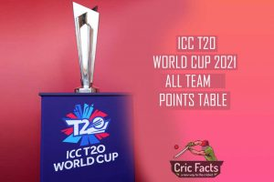 ICC T20 World Cup Points Table 2021 All Teams