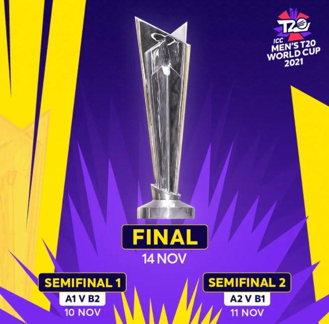 ICC Men's T20 World Cup 2021 Final & Sami-Final Fixtures in HD Image