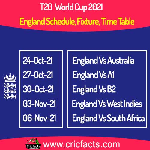 ICC Men's T20 World Cup 2021 England Schedule, Fixture, Time Table, Matches Head to Head